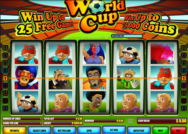 World Cup MCPcom B3W Group