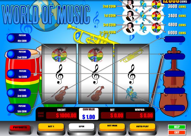 World of Music MCPcom B3W Group