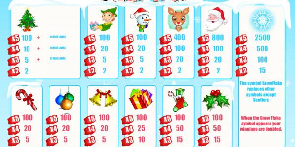 Happy Christmas MCPcom B3W Group pay