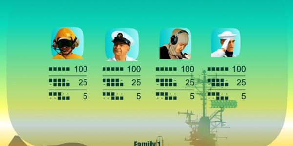 Navy MCPcom B3W Group pay