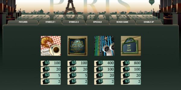 Paris MCPcom B3W Group pay