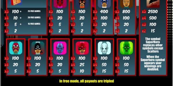Super Heroes MCPcom B3W Group pay