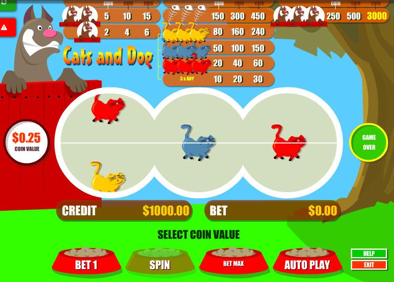 Cats and Dog MCPcom B3W Group