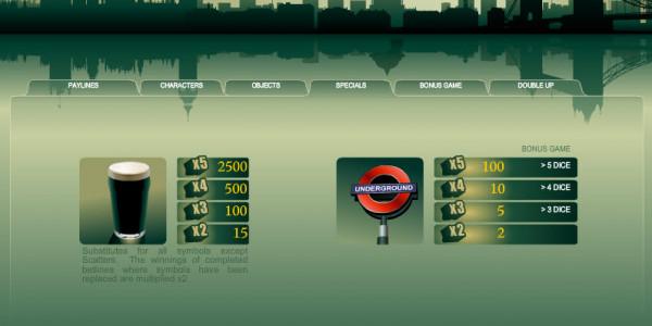London MCPcom B3W Group pay2