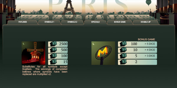 Paris MCPcom B3W Group pay2