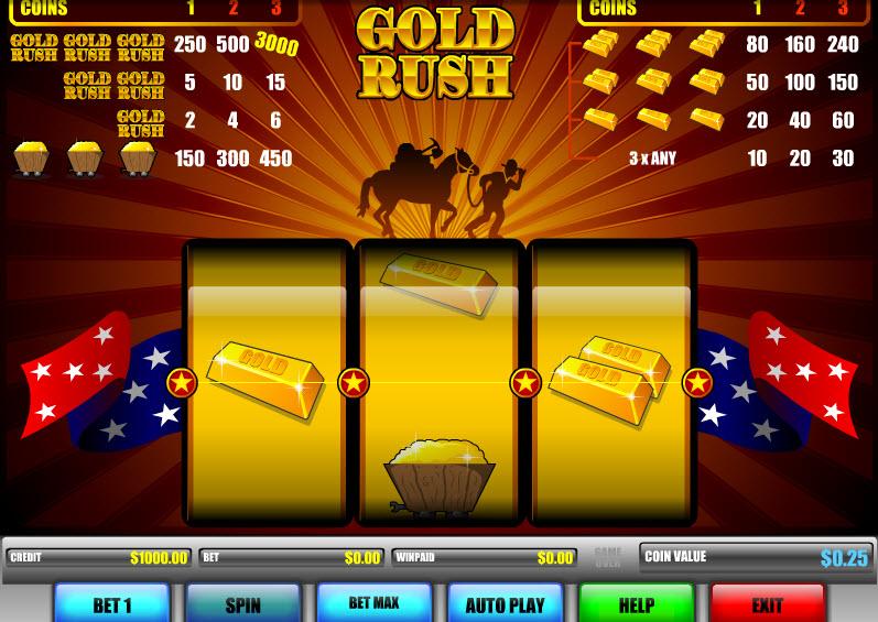 Gold Rush MCPcom B3W Group