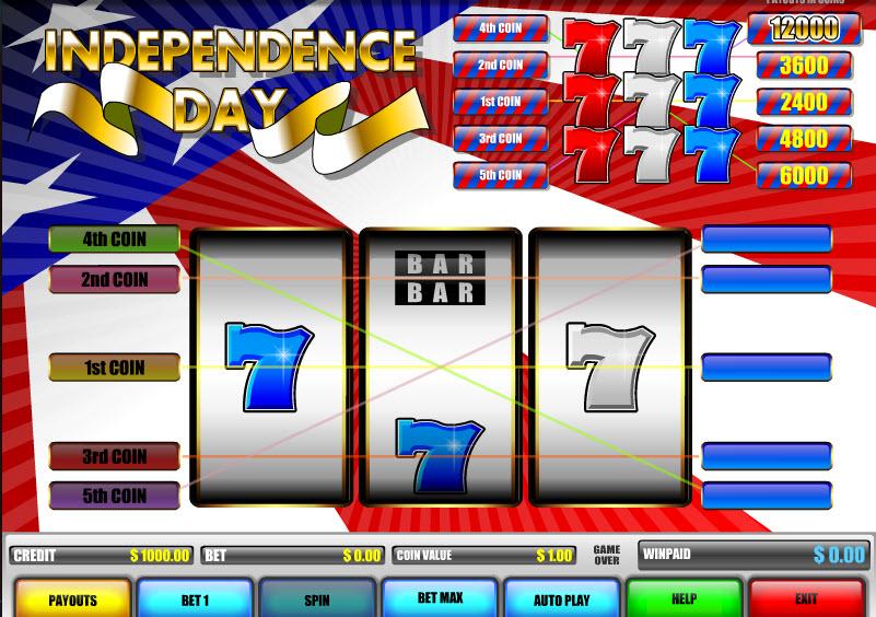 Independence Day MCPcom B3W Group