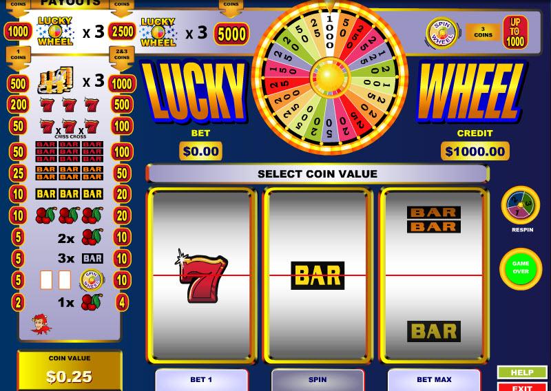 Lucky Wheel MCPcom B3W Group