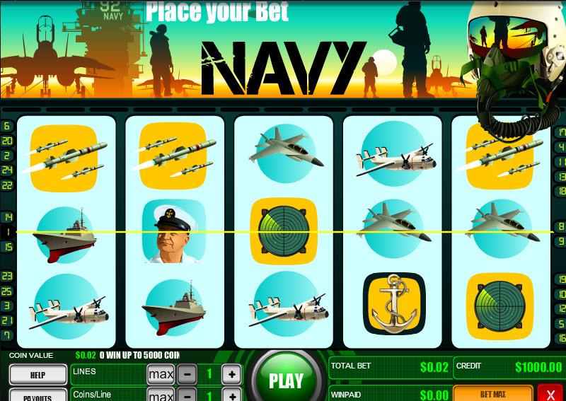 Navy MCPcom B3W Group