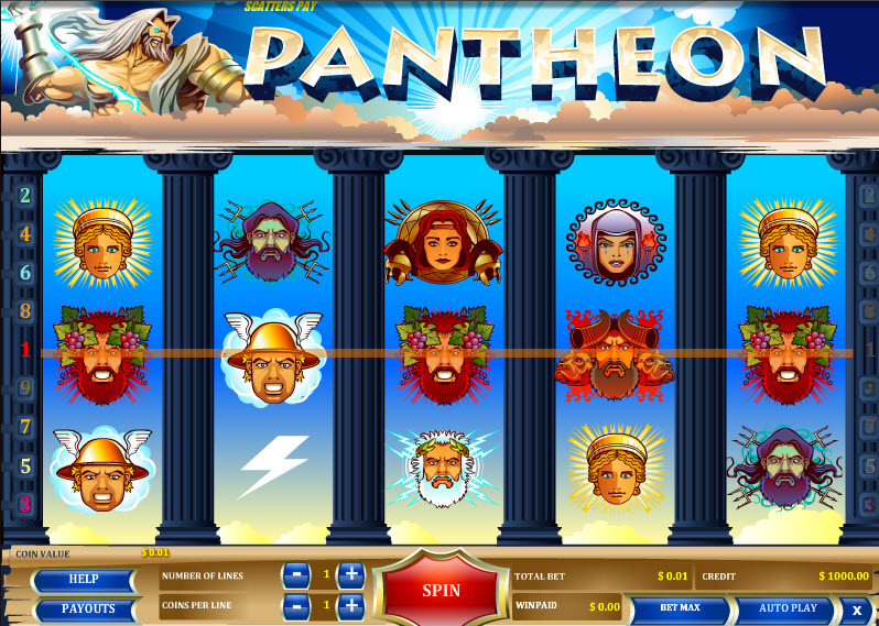 Pantheon MCPcom B3W Group