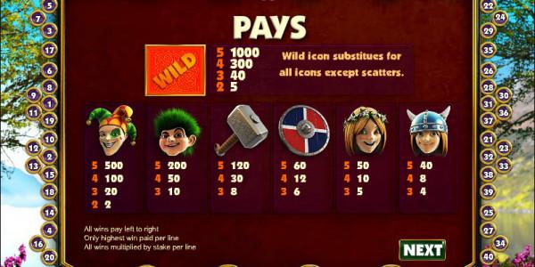 Viking Quest MCPcom Big Time Gaming pay