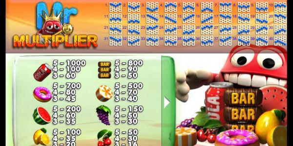 Mr Multiplier MCPcom Big Time Gaming pay