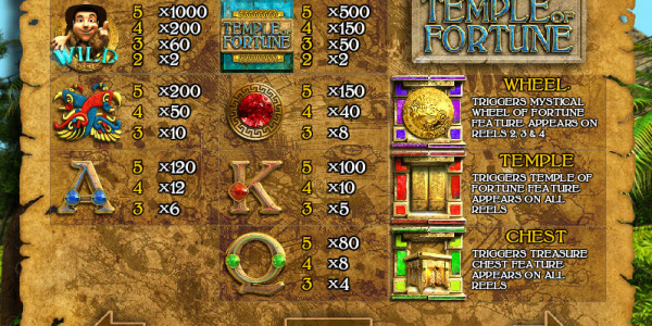 Temple Of Fortune  MCPcom Big Time Gaming pay