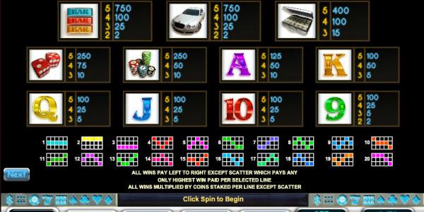 Vegas Dreams MCPcom Big Time Gaming pay