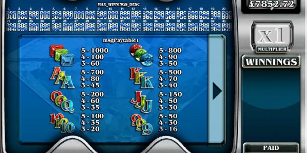 Diamonds MCPcom Big Time Gaming pay