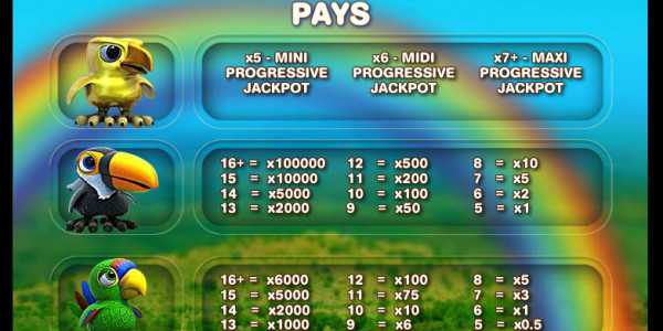 Feathered Frenzy Reactors MCPcom Big Time Gaming pay