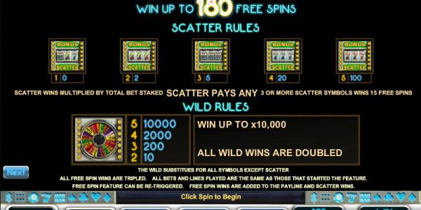 Vegas Dreams MCPcom Big Time Gaming pay2