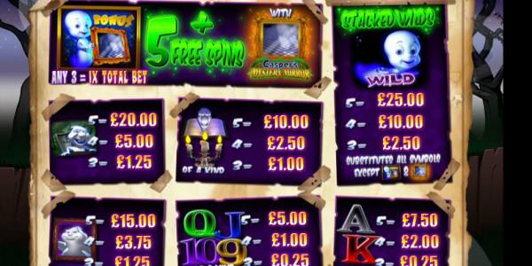 Casper's Mystery Mirror MCPcom  Blueprint Gaming pay