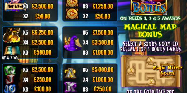 The Pig Wizard MCPcom  Blueprint Gaming pay