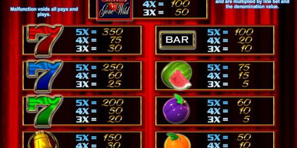 Cherries Gone Wild MCPcom Bluberi pay