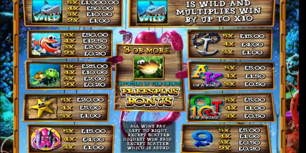 Deep Sea Treasure MCPcom  Blueprint Gaming pay