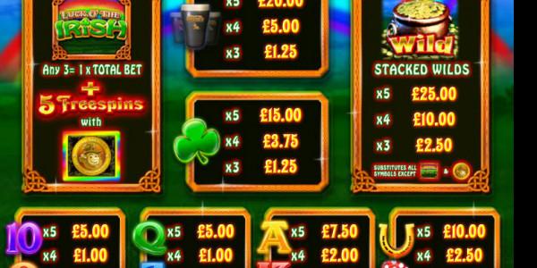 Luck O' The Irish MCPcom  Blueprint Gaming pay