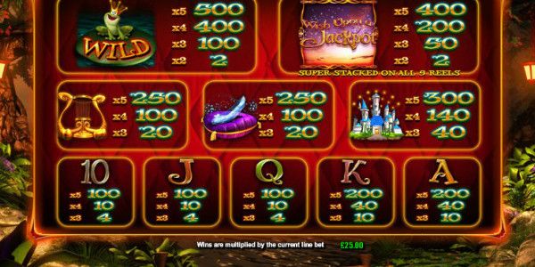 Wish Upon a Jackpot MCPcom  Blueprint Gaming pay2