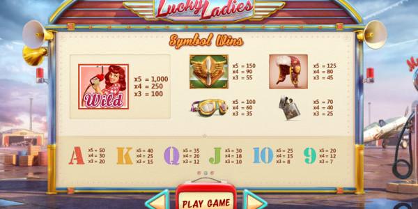Lucky Ladies MCPcom  Cayetano Gaming  pay2