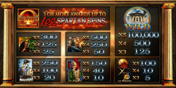 Fortunes of Sparta MCPcom  Blueprint Gaming pay2