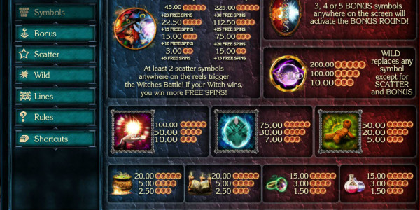 The Best Witch MCPcom isofbet pay