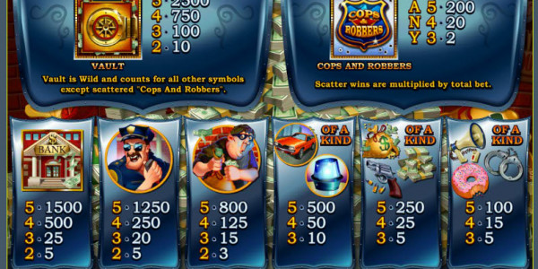 Cash Bandits MCPcom RTG pay