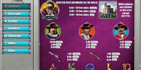 Musketeer Slot  MCPcom iSoftBet  pay