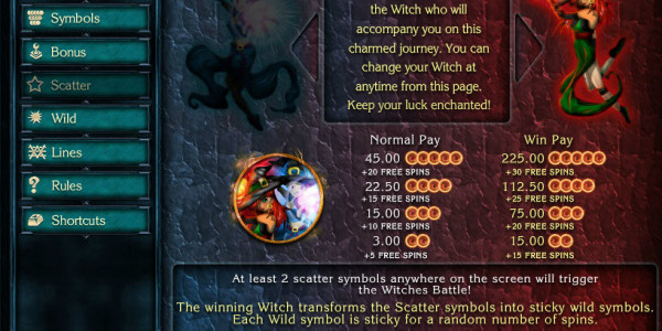 The Best Witch MCPcom isofbet pay2