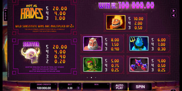 Hot as Hades Video slots by Microgaming pay2