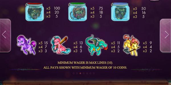 Machine Gun Unicorn Video slots by Genesis Gaming MCPcom pay