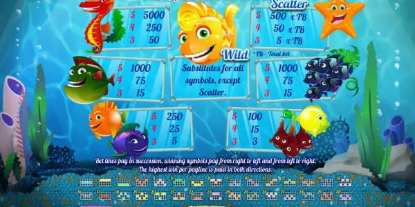 Аquarium Video Slots by Playson MCPcom pay