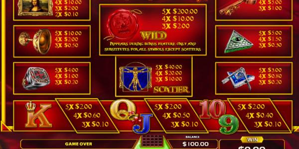Da Vinci Codex Video Slots by GameArt MCPcom pay