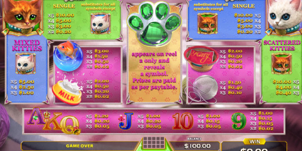 Kitty Twins Video Slots by GameArt MCPcom pay