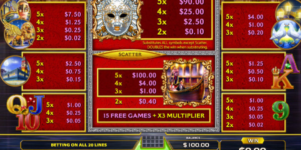 Venetia Video Slots by GameArt MCPcom pay