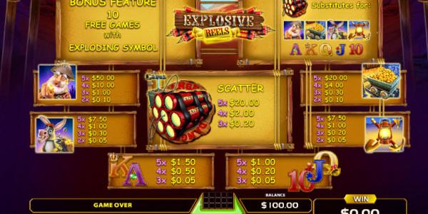 Explosive Reels Video Slots by GameArt MCPcom pay