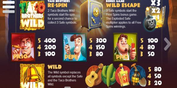 Taco Brothers Video slots by Elk Studios MCPcom pay