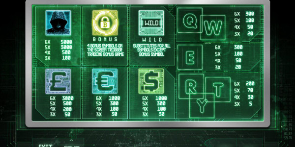 Satoshi's Secret Video Slots by Endorphina MCPcom pay