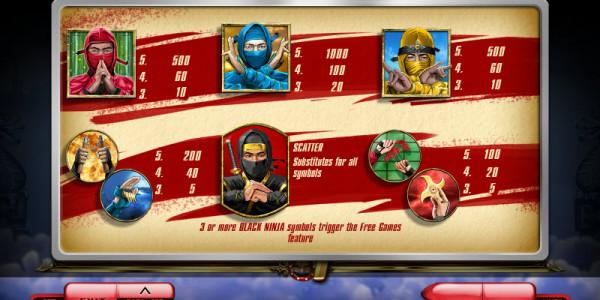 The Ninja Video Slots by Endorphina MCPcom pay