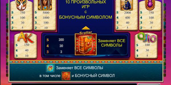 Pharaon's Ring Video Slots by Novomatic MCPcom pay