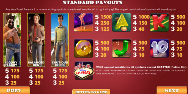 Weekend in Vega Video slots by BetSoft MCPcom pay