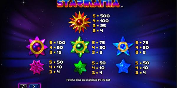 Starmania NextGen Gaming MCPcom pay2
