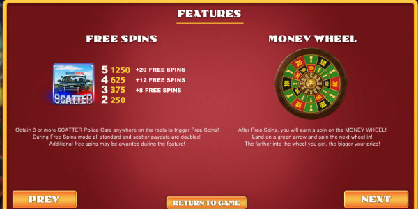 Weekend in Vega Video slots by BetSoft MCPcom pay2