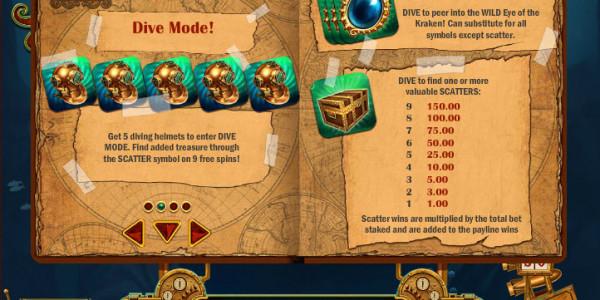 Eye of The Kraken Video Slots by Play'n GO MCPcom pay2
