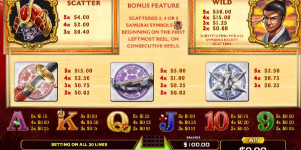 Bushido Code Video Slots by GameArt MCPcom pay