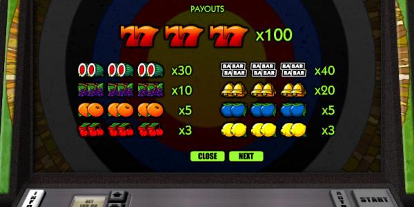 Bullseye — Классический слот от Realistic Games MCPcom pay